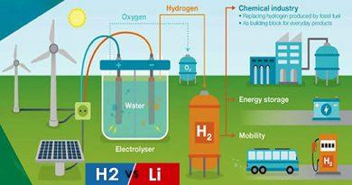 Énergie 4